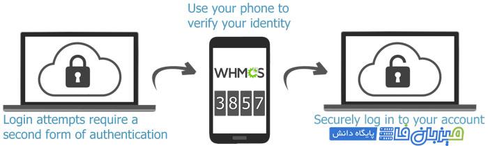 تایید هویت دو مرحله ای در WHMCS