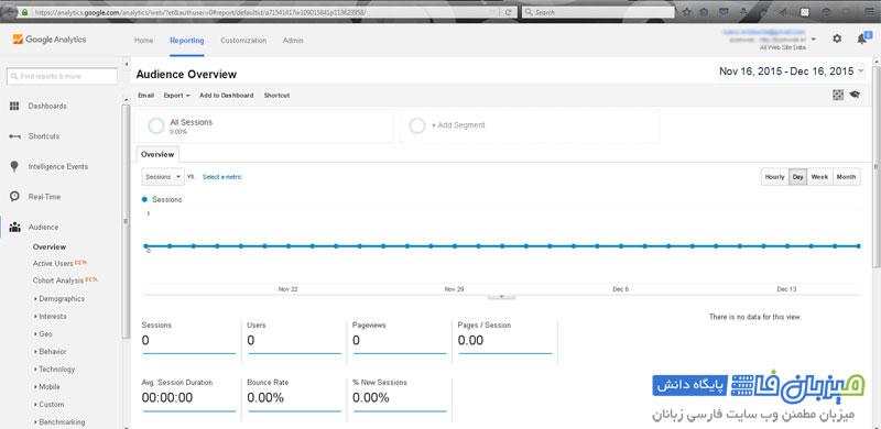 active-google-analytics-10