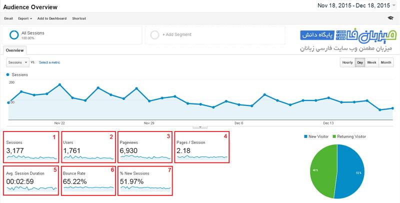 active-google-analytics-12