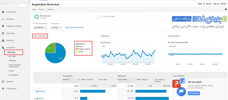 Acquisition-google-analytics-1