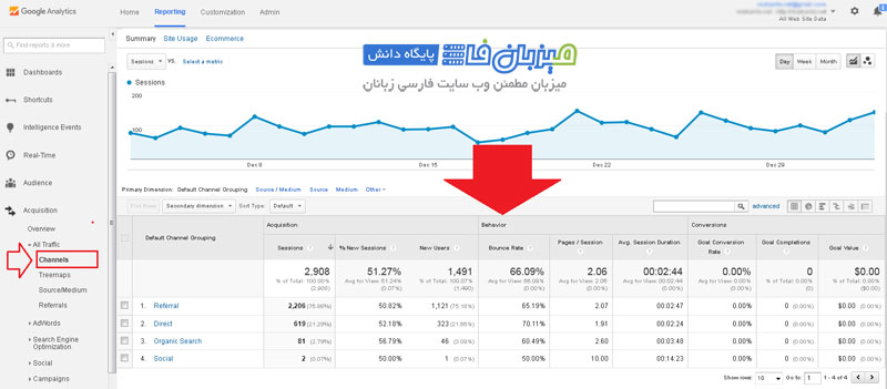 Acquisition-google-analytics-2