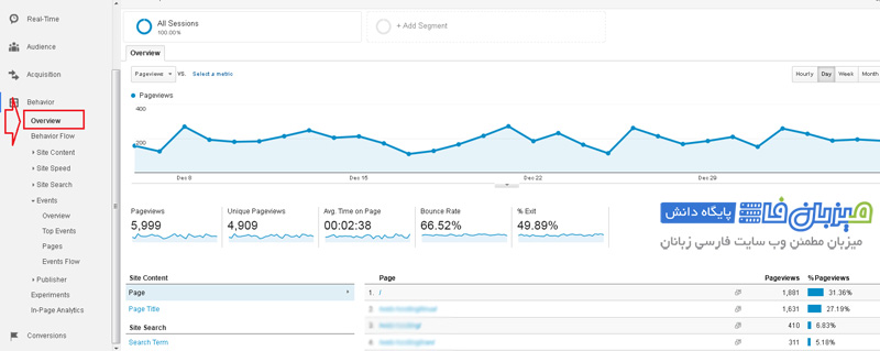 Google-Analytics-Behavior-1