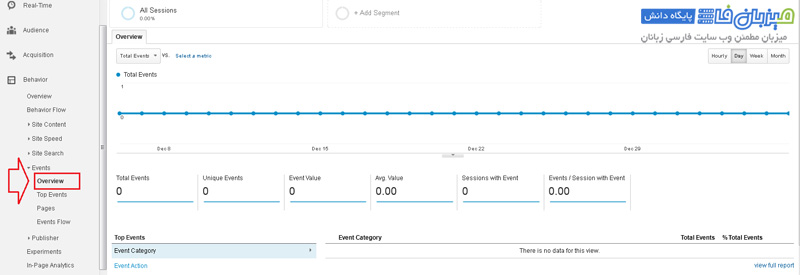 Google-Analytics-Behavior-10