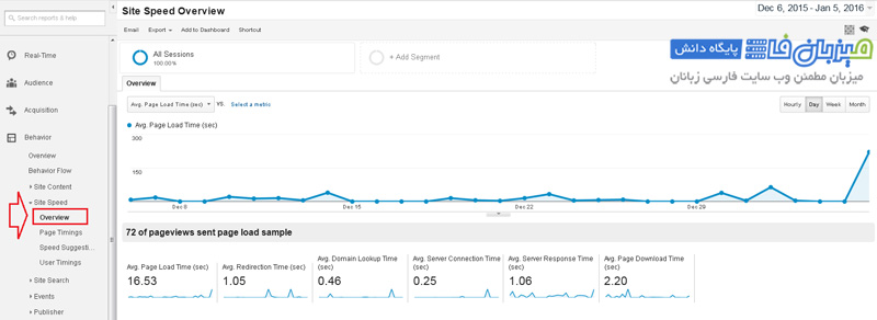 Google-Analytics-Behavior-6