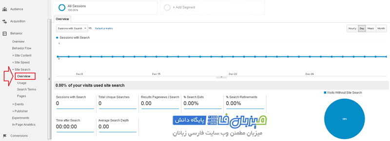 Google-Analytics-Behavior-9