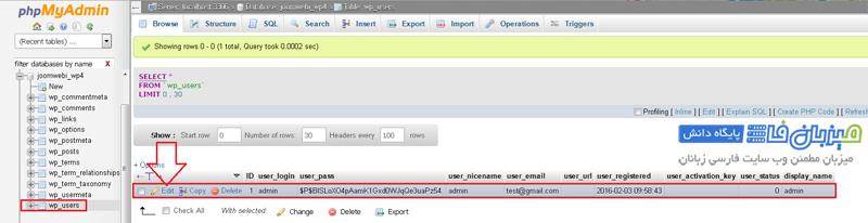 change-password-in-wordpress-4
