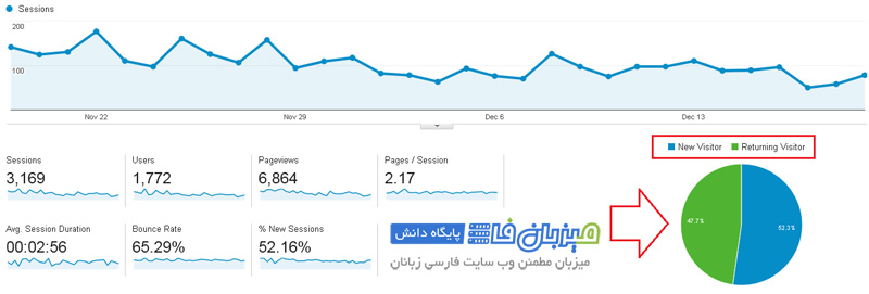 google-analytics-Audience-1