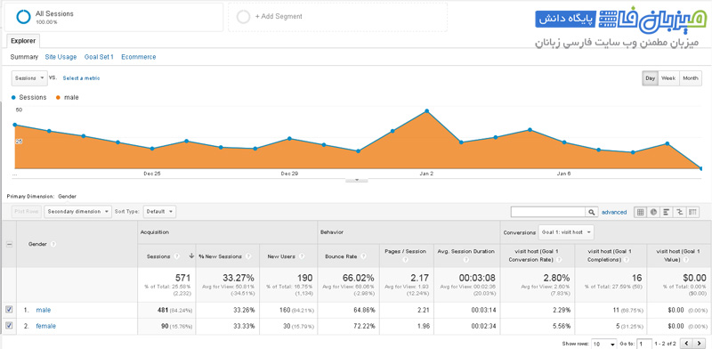 google-analytics-Audience-13