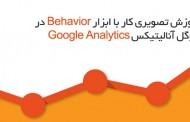 نحوه تحلیل رفتار کاربران در سایت توسط گوگل آنالیتیکس