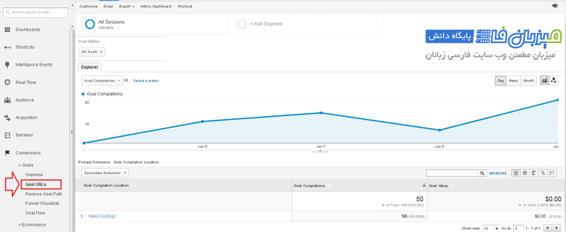 google-analytics-Conversions-2