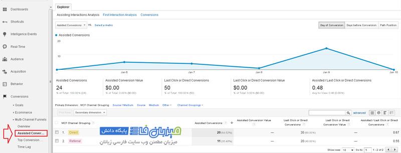 google-analytics-Conversions-7