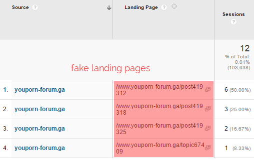 google-analytics-ghost-spam-3