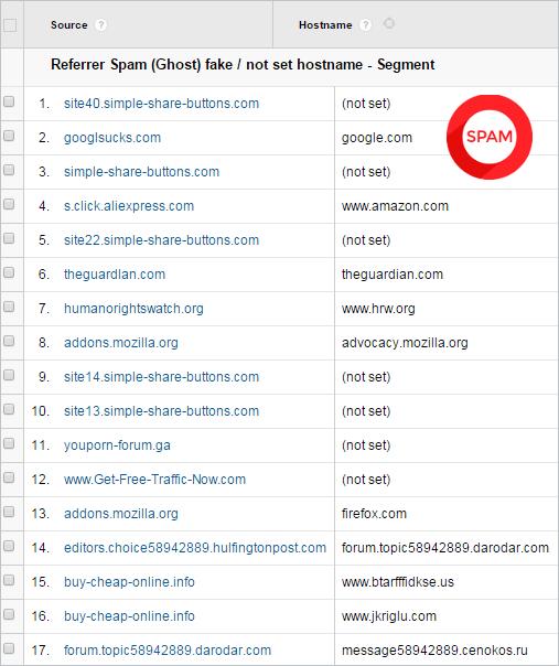 google-analytics-ghost-spam-4
