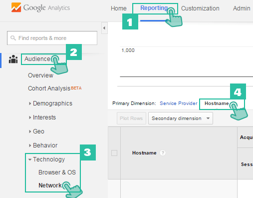 google-analytics-ghost-spam-5