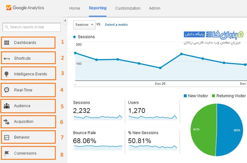 google-analytics-moarefi-1