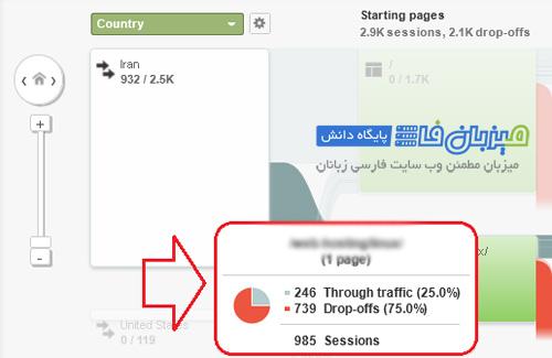 google-analytics-user-flow-3