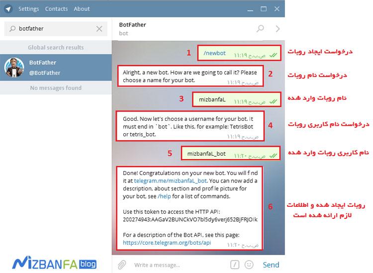 تنظیمات ربات در تلگرام
