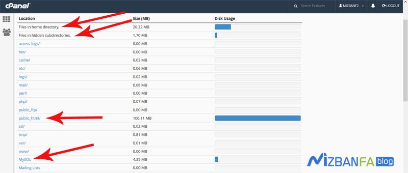 میزان فضای اشغال شده توسط فایل ها در سی پنل
