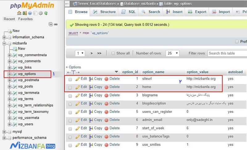 تغییر نشانی سایت در وردپرس و نحوه تغییر دامنه سایت در وردپرس