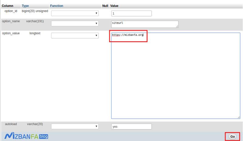 آموزش فعال کردن SSL در وردپرس