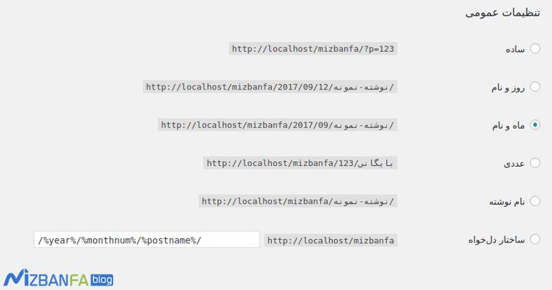 رفع خطای 404 پس از تغییر پیوند یکتا وردپرس