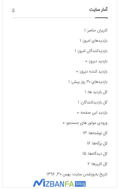 نمایش آمار سایت در وردپرس با افزونه آمار وردپرس فارسی