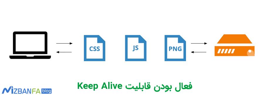 نحوه رفع خطای Enable Keep Alive و افزایش سرعت سایت