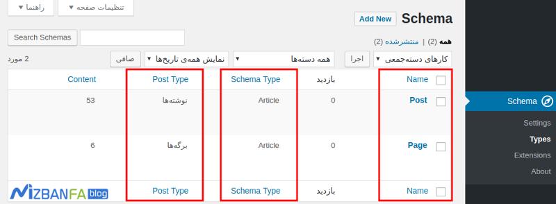 Schema Markup چیست ؟ فعال کردن نشانه گذاری Schema Markup در وردپرس