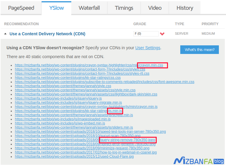 آموزش رفع خطای Use a Content Delivery Network در GTmetrix