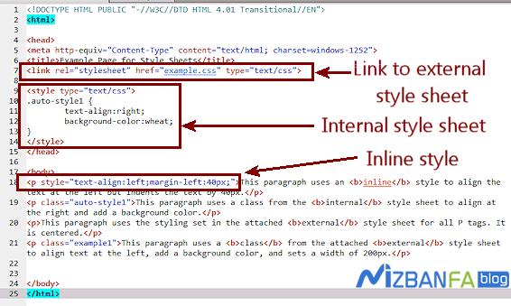 رفع خطای Make JavaScript and CSS external در Yslow جی تی متریکس