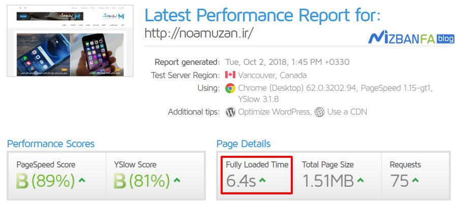 آیا معیار سنجش سرعت سایت با GTmetrix درست است؟