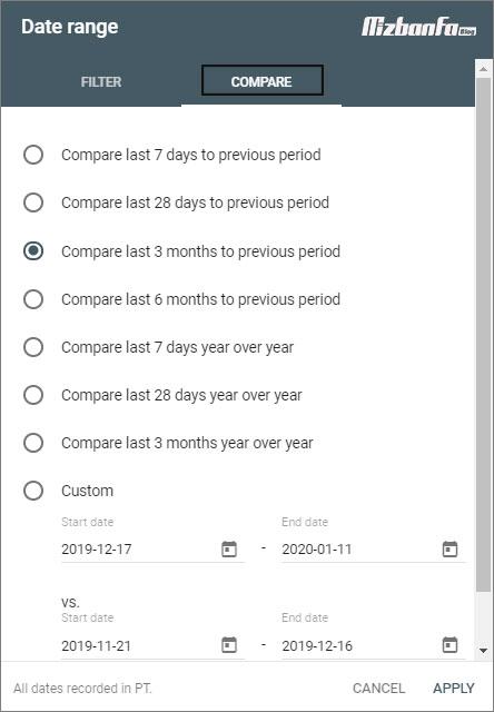 گزارش Performance کنسول گوگل