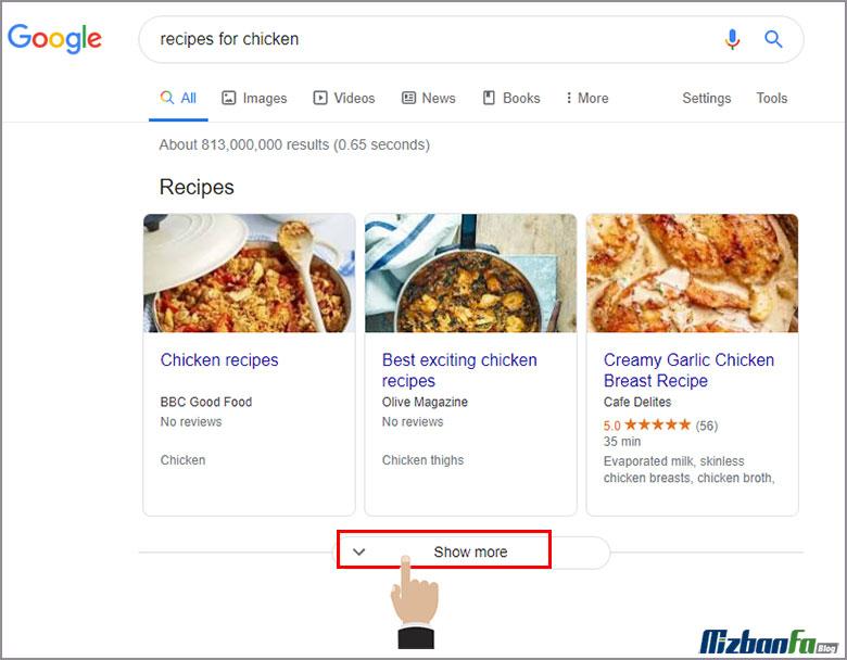 اسکیما نشانه گذاری دستورالعمل پخت غذا