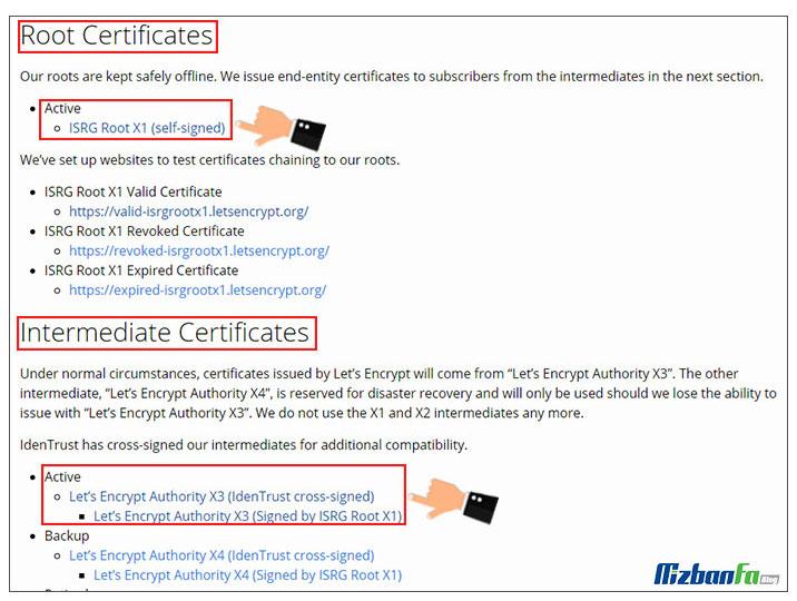 آموزش چگونگی فعالسازی یا غیرفعالسازی SSL ابرآوران