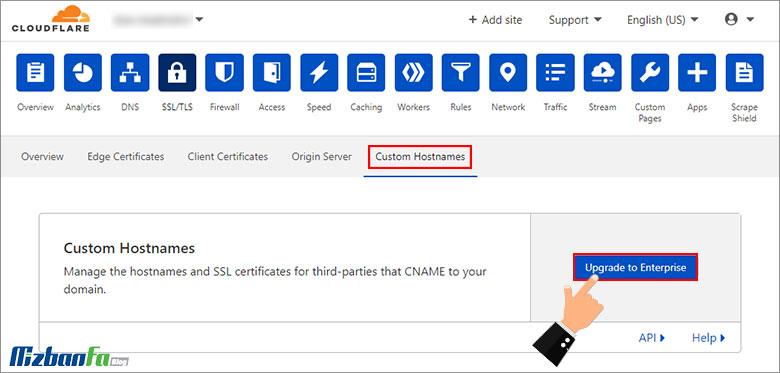 آموزش تنظیمات فعالسازی SSL در کلودفلر