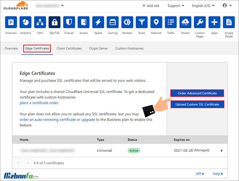 زبانه Edge Certificates برای خرید SSL تجاری کلوفلر