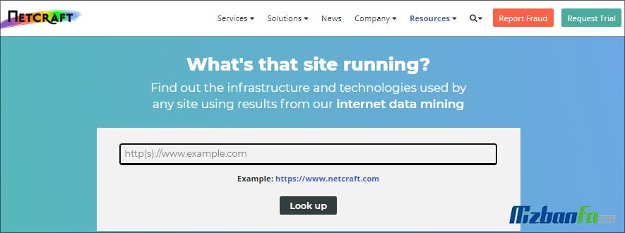 فهمیدن سیستم مدیریت محتوای سایت
