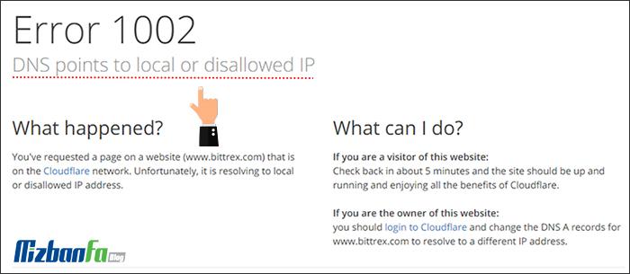 رفع خطای NS points to Prohibited IP