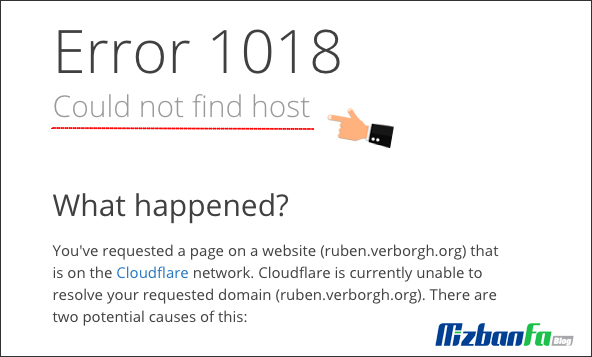 چگونگی رفع ارور 1018: Could not find host کلودفلر