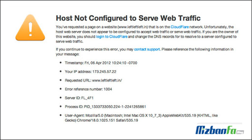 آموزش رفع ارور 1004: Host Not Configured to Serve Web Traffic کلودفلر