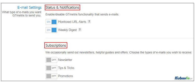بخش E-mail Setting تنظیمات حساب جی تی متریکس