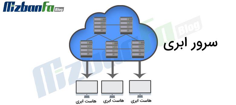 میزبانی وب هاست ابری