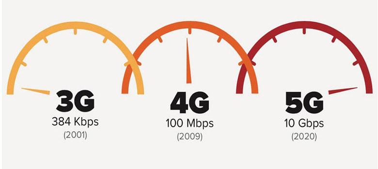 تفاوت اینترنت 4G با اینترنت 5G