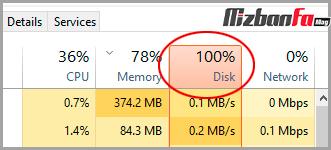 مشکل ۱۰۰% disk usage