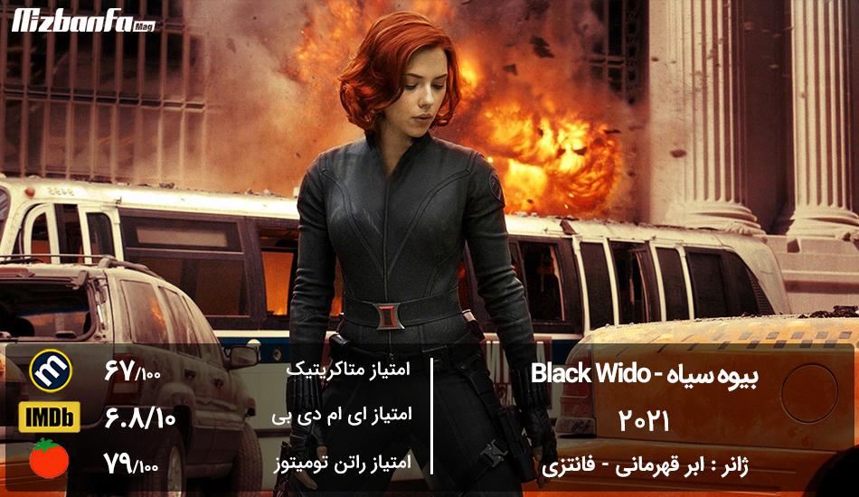 فیلم خارجی در سال 2021
