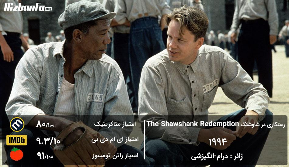 بهترین فیلم خارجی دنیا