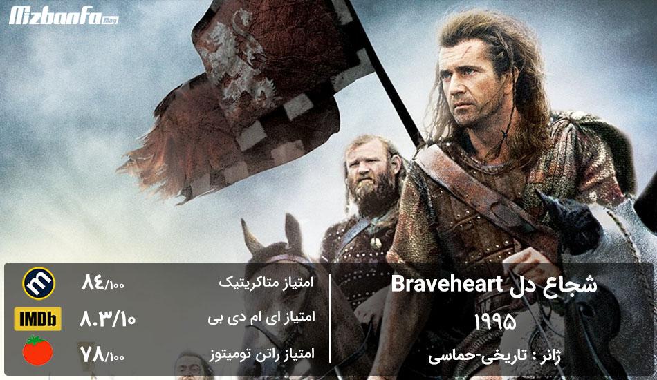 لیست بهترین فیلم های خارجی دنیا