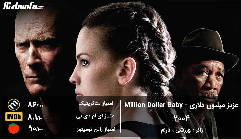بهترین فیلم خارجی جهان