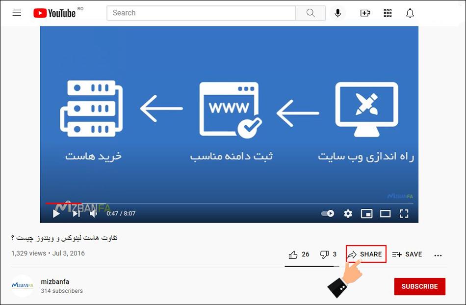 سایت دانلود از یوتیوب با کیفیت بالا